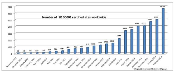 ISO5000102